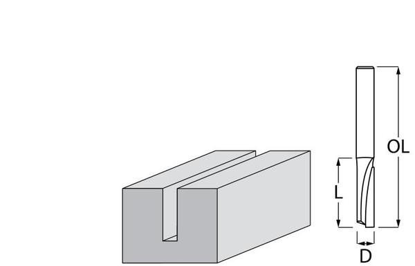 Фрезер за дърво профилен прав, без лагер ф 8х19 мм, 19 мм, ф 8 мм Makita